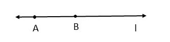 how many points determine a line?
