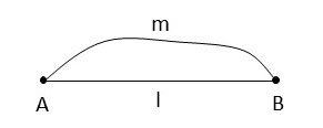 what is the shorted distance between two points?