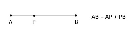 what is the total length of a line segment in which three points lie on it?