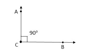 points and lines examples | mathtestpreparation com