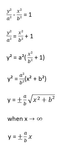 How to find the equation for asymptotes of the hyperbola when its focus lies on the y-axis?