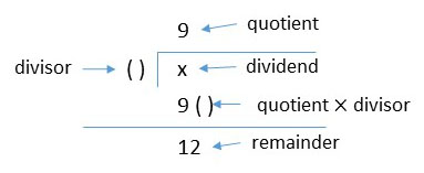 quotient and remainder problem solving1